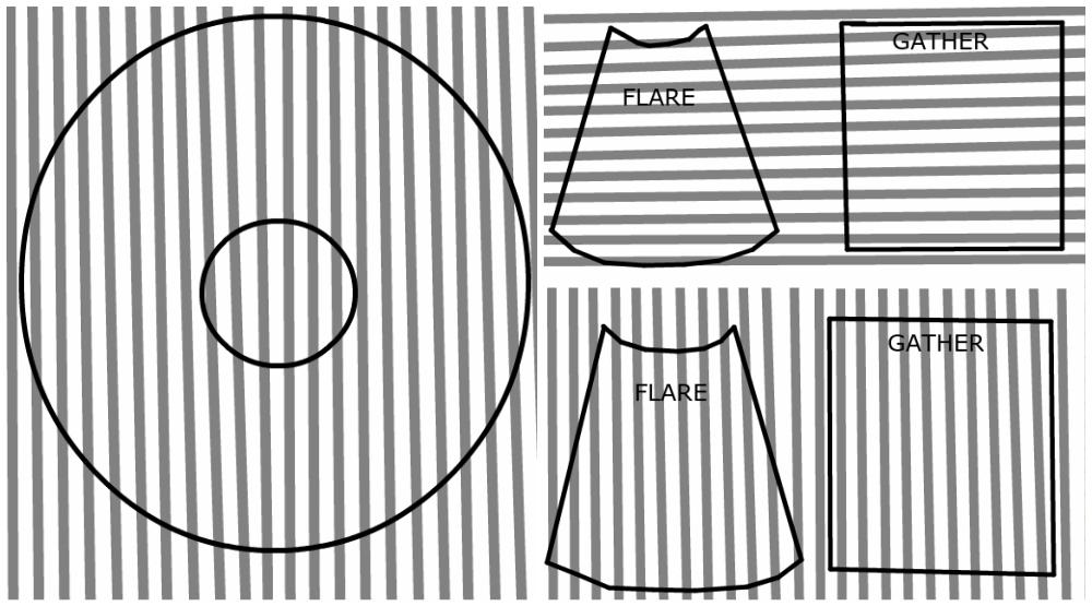 stripe-placement